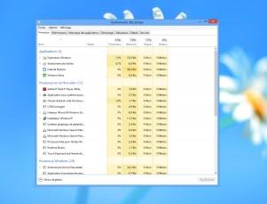 Le nouveau Gestionnaire des tâches de Windows 8