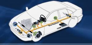 L'enjeu consiste à réduire la quantité de câblage de nos véhicules, qui atteignait jusqu'à 2 km au début des années 2000