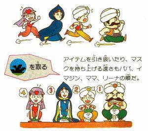 Les personnages de Yume Kōjō