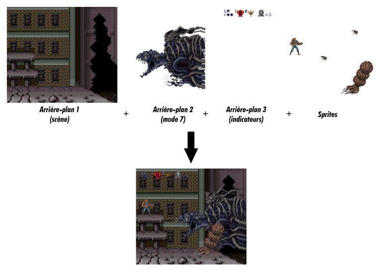 La superposition des arrière-plans et des sprites de Contra III